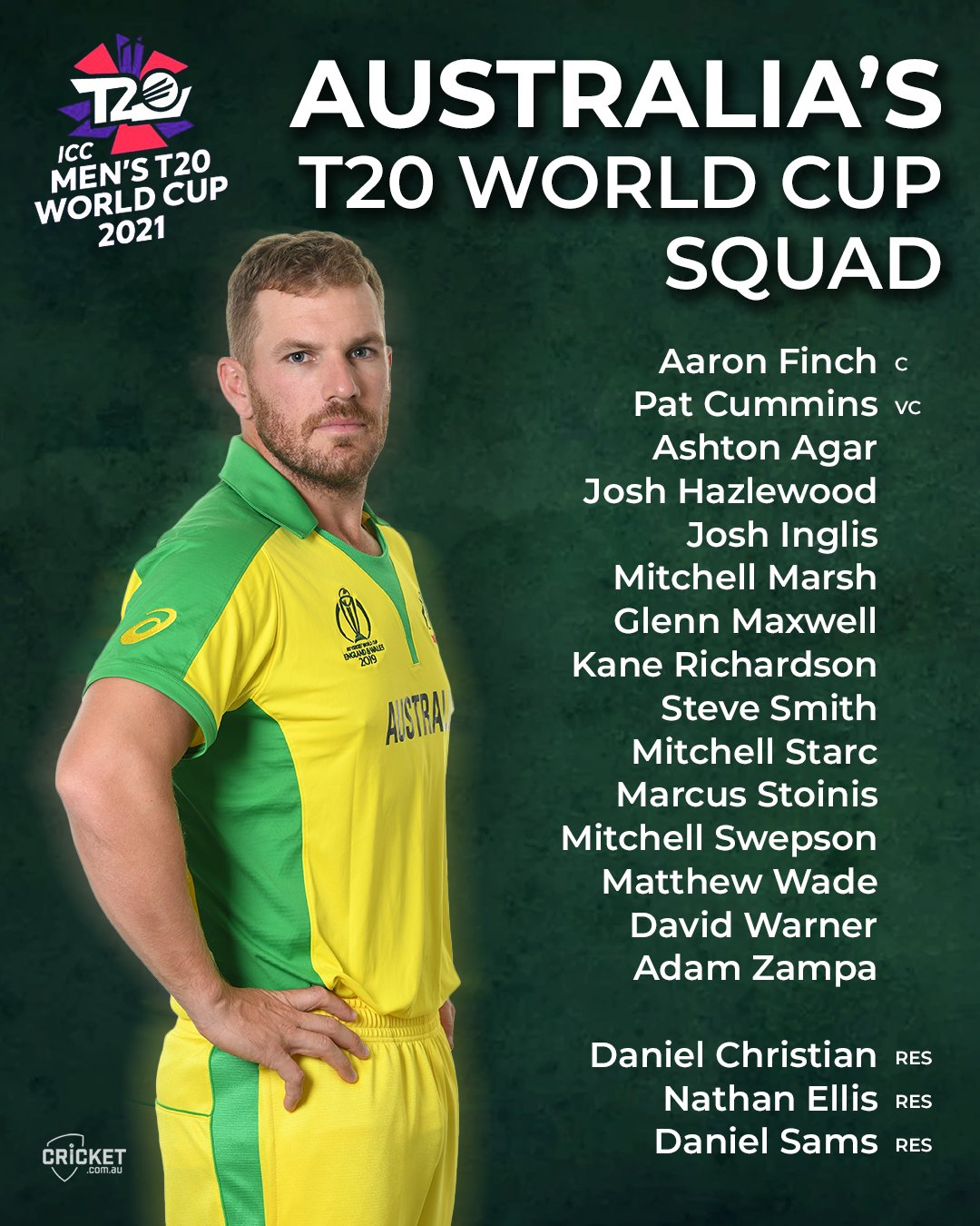 Australia Announce the Squad for 2021 T20 World Cup;